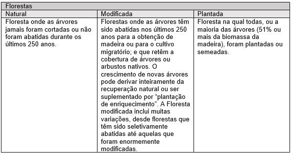 tabela181221-artigo-puttini-2